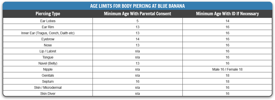 Body Piercing Information age